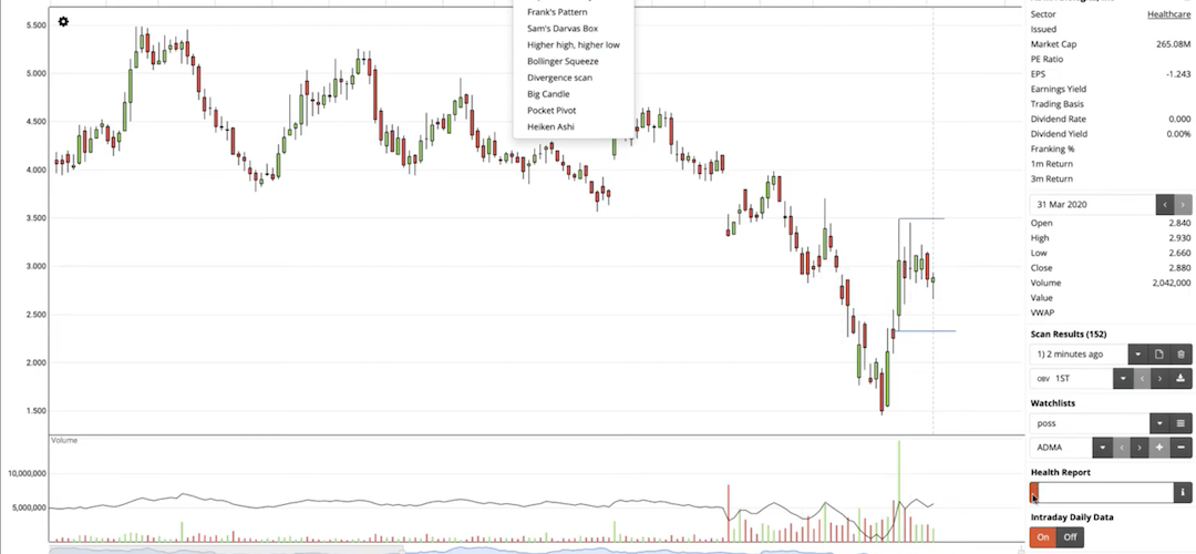 Stock Trading ASX ProTrader Software